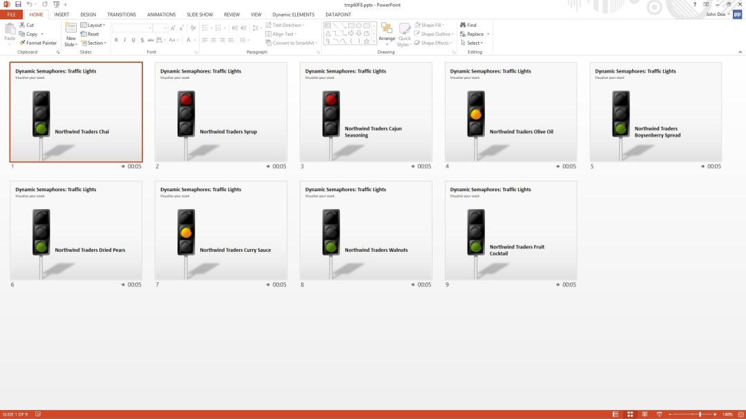 snapshot presentation with traffic lights per product