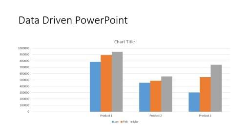 data driven powerpoint