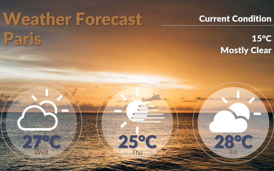 Live Yahoo Weather in PowerPoint