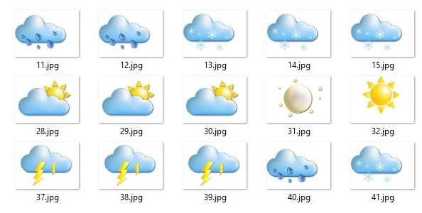 How to use your Own Weather Icon Set