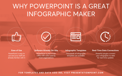 Infographic Maker: PowerPoint
