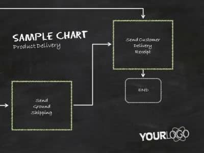 business process flow diagram symbols 2004 passat fuse box flowchart doodles - a powerpoint template from presentermedia.com