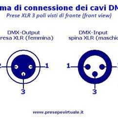 5 Pin Dmx Wiring Diagram Saturn Sc2 Radio Dmx512 - Presepevirtuale