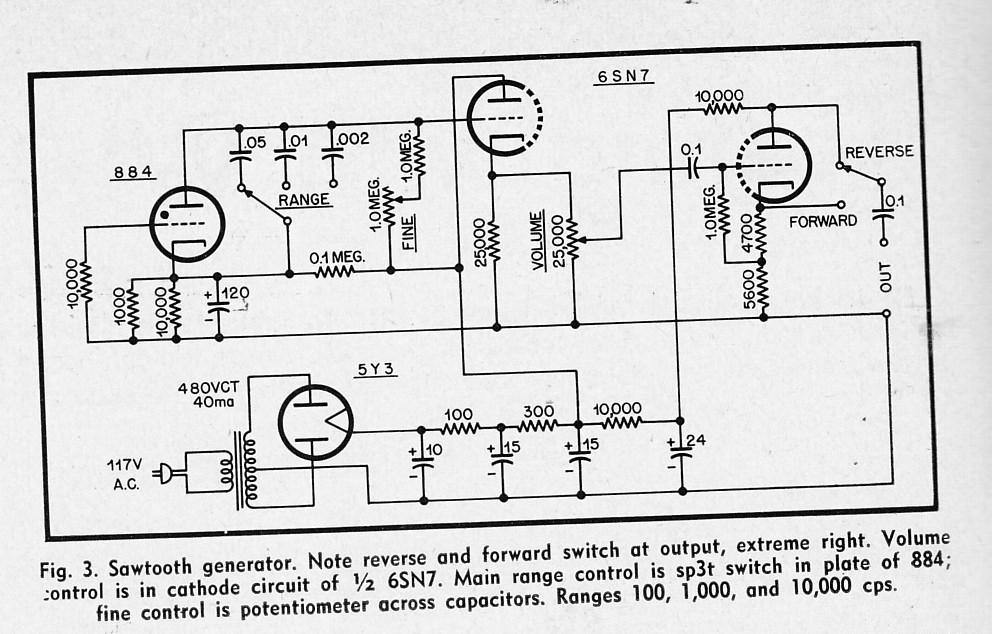 A Few Interesting DIY Audio Projects c. 1955