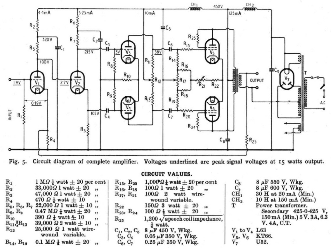 hight resolution of vacuum tube hi fi preservation sound the original williamson hi fi amplifier schematic as published in
