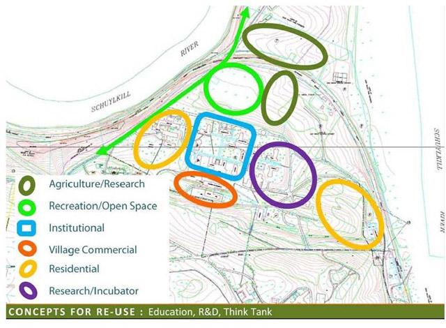 Bubble Diagram Programming Re Use Design And Economic Feasibility Studies