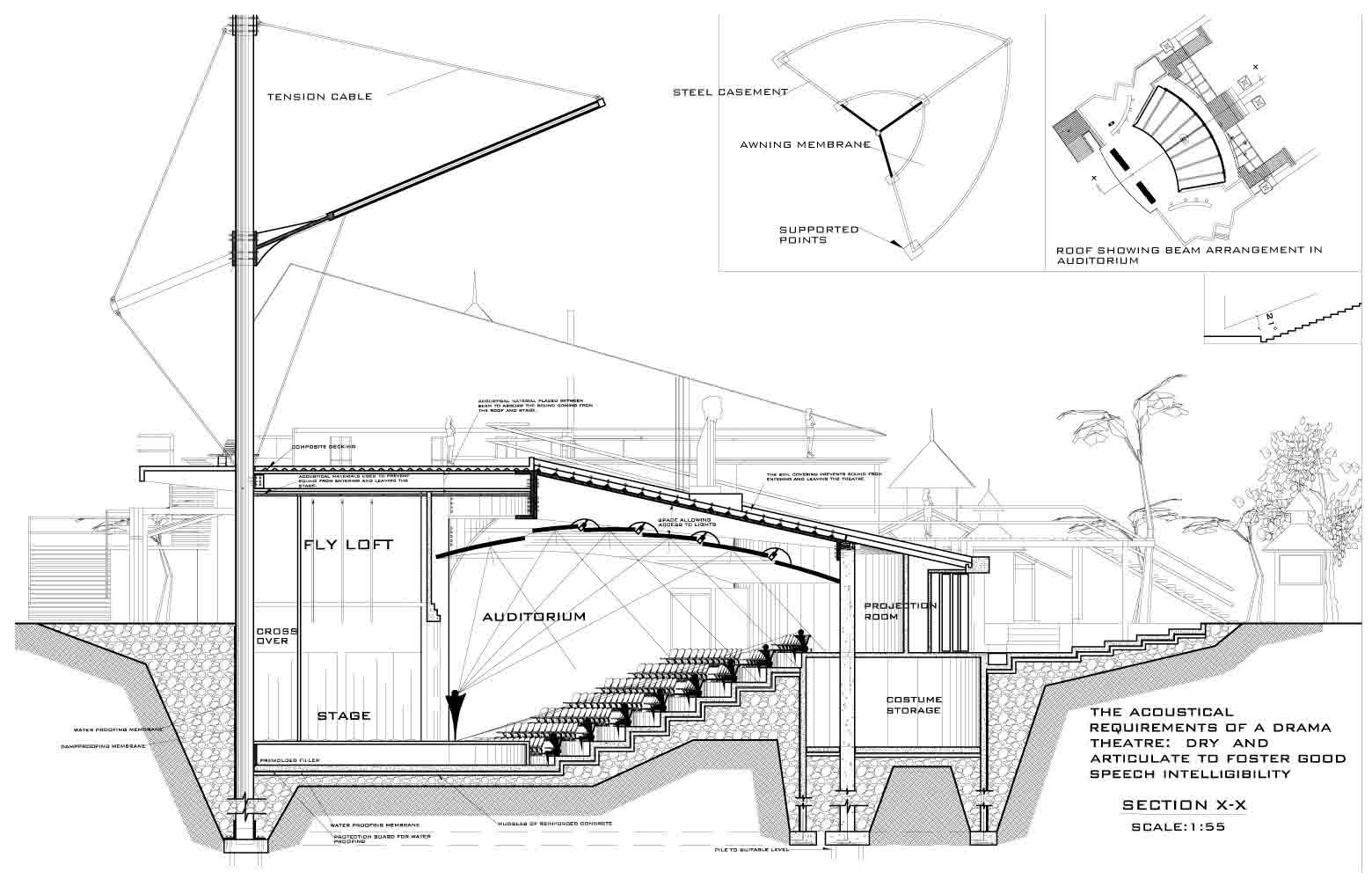 Theatre Roof Structure Amp Support Space Encircles The