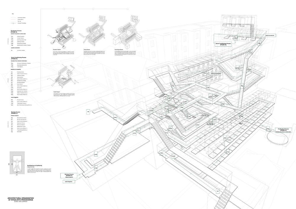 Sap Landscape Diagram, Sap, Free Engine Image For User