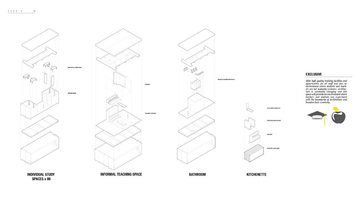 Presidents Medals: School of Architecture: An Urban