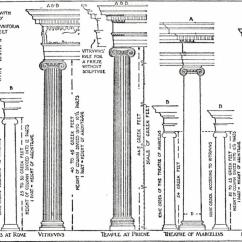Greek Architecture Diagram 2004 International 4300 A C Wiring Presidents Medals Austerity Splendour 43 Spectacle