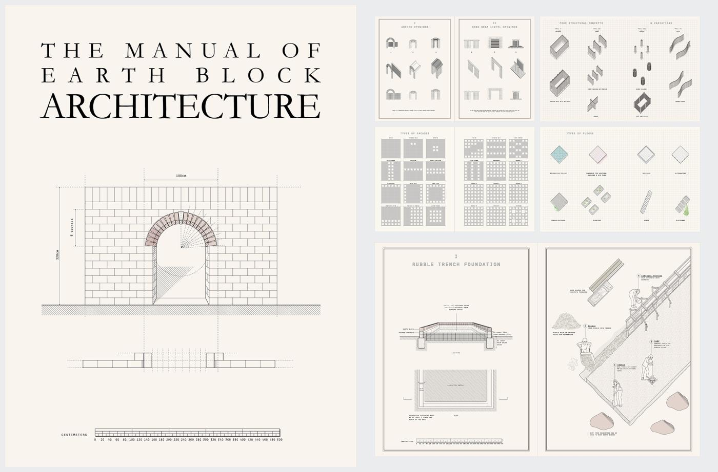 Presidents Medals: The Manual of Earth Block Architecture