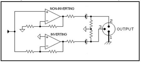 Xlr To Phono Wiring Diagram : 27 Wiring Diagram Images
