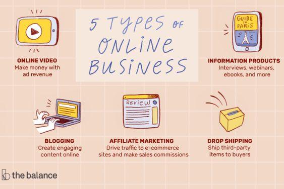 bisnis-online-sukses