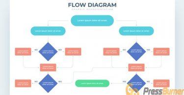 aplikasi membuat flowchart