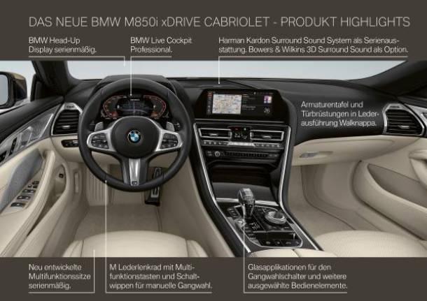 #G14,#8er,#Cabrio,G14,8er,Cabrio,BMW,BMW 8er Cabriolet,Auto/Verkehr,Nachrichten,News,Presse,Aktuelles