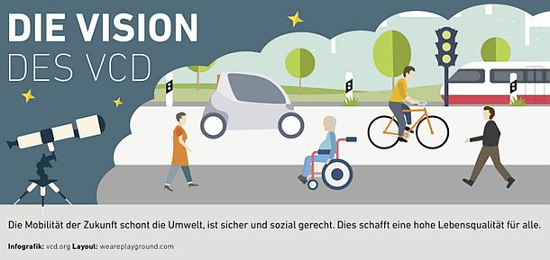 Verkehrswende,Berlin,Presse,News,Medien,Aktuelle,