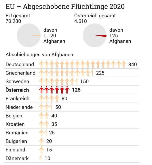 Afghanistan,Politik,Deutschland,Presse,News,Medien