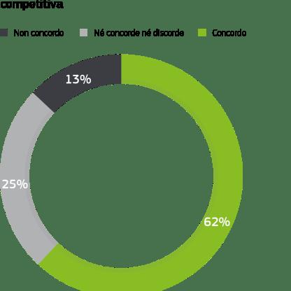 Charts_Fig-5