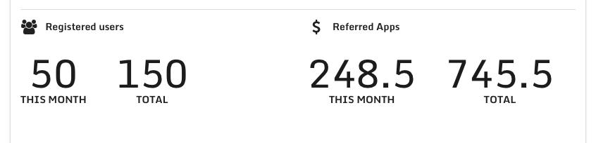 presspad affiliate referrals counter