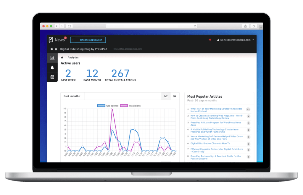 analytics dashboard is a part of presspad news platform