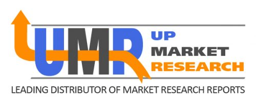 Niche Report on 2-Pole DP Contactor Market Size, Share, Trends Analysis, Report By Product, By Application, By Region And Global Forecast 2018-2023 1
