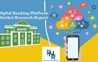 Incredible possibilities of Digital Banking Platform Market 2018-2025: Focused on Strategy Analysis, Global Innovations, Competition Status, Analysis by Regions, Future Outlook, And Key Players 7