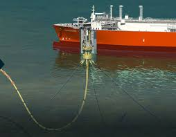 Floating Storage and Regasification Unit (FSRU) Market is expected to increase 230 MTPA in 2023, at a CAGR of approx. 13.88% – Forecast to 2023 3