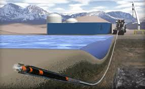 Directional Drilling Market that predicts growth for this market with ~ 3.48% CAGR during the forecast period that ends in 2023 | segmented on the basis of By Application, by Well type, by Service 3