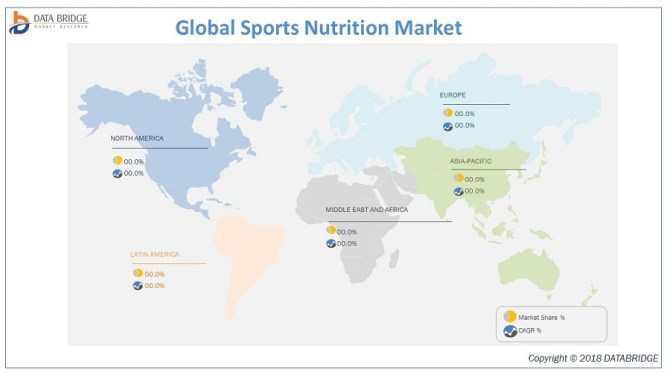 Global Sports Nutrition Market Comprehensive Evaluation of the Market via in-Depth Qualitative Insights – Key Players are PepsiCo The Coca-Cola Company, Arla Foods, McNeil, lpro, Cargill, Glanbia 8