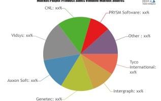 Physical Security Information Management Market is Booming Worldwide   Tyco international, Intergraph, Genetec, Axxon Soft 3