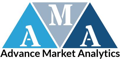 Aircraft Wheels Market Huge Demand & Future Scope Including Top Players: Safran, UTC , Meggit, Honeywell, Parker Hannifin 1