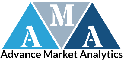 Meat Analogue Market Growing Demand, Business Guideline & Manufacturers ADM, Dupont, The Nisshin Oillio Group , Sonic Biochem Limited , MGP Ingredients 1