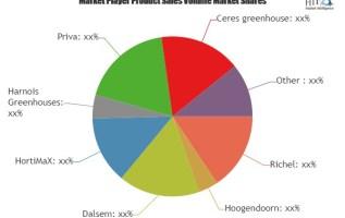 Greenhouse Horticulture Market is Booming Worldwide | Richel, Hoogendoorn, Dalsem, HortiMaX 4