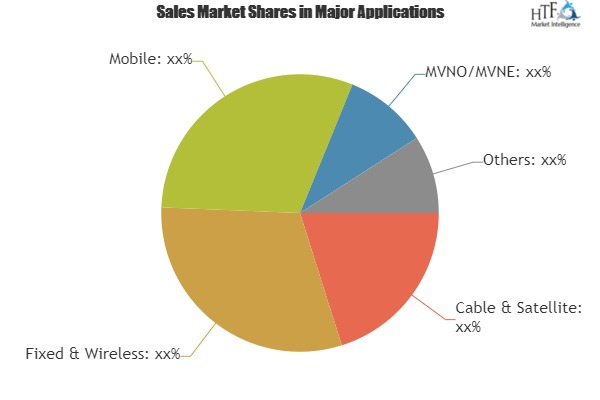 Next Generation OSS & BSS Market: Emerging Trends & Growing Popularity 1