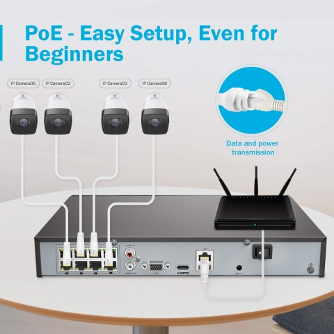Annke 5MP PoE Security Camera System: Inimitable Performance, Affordable Price 2