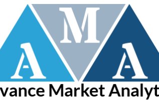 Online Survey Software Market: Global Analysis and Opportunity and Forecast by 2024: Zoho, Medallia, Inqwise, Confirmit 2