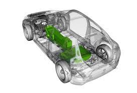 Mild Hybrid Vehicles Market– Expected to Boost the Global Industry Growth in the Near Future 2