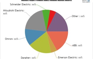 Process Automation Market: Understand the Competitive Outlook Of Leading Players & Leading Regions For 2025   ABB, Emerson Electric, Danaher, Omron 2