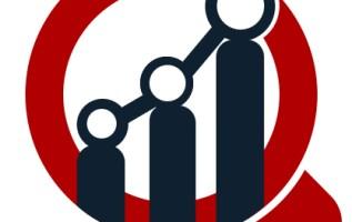Nutrigenomics Market 2019 Professional Survey – Upcoming Innovations, Key Methodologies, Top Players Success Milestones and Forecasts to 2023 4