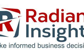 Blood Viscometer Market 2024: Top Player Ametek Inc., Lamy Rheology, RheoSense Inc etc To Grow at CAGR of 3.74% |  Radiant Insights, Inc. 3