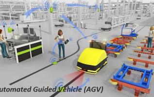 Automated Guided Vehicle (AGV) Market: Enterprise Competition Pattern, Advantages and Disadvantages of Enterprise Products and Industry Development Trends 2019-2024 3
