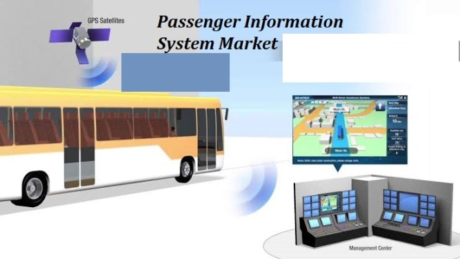 Passenger Information System: Market 2019 New Innovative Solutions to Boost Global Growth with Top Key Player Alstom, Cubic Corporation, Hitachi, Ltd., Indra, Mitsubishi Electric Corporation, Siemens 2