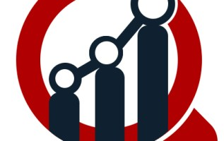 Air Bearings Market 2019 SWOT Analysis and Competitive Landscape By 2023  Worldwide Overview By Global Leaders, Drivers-Restraints, Major Segments and Regional Trends 4