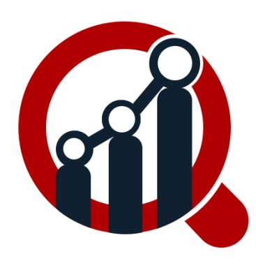 Industrial Robotics Market Report Research Analysis by Industry Trends, Size, Share, Growth, New Applications, Emerging Opportunities, Sales Revenue and Regional Forecast 2019 To 2023 8