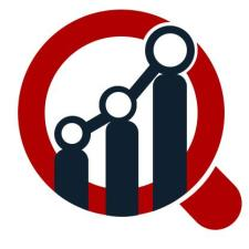 Digital Process Automation Market 2019 Share, Emerging Opportunities, Future Plans, Competitive Landscape, Sales Revenue, Industry Trends, Size by Forecast to 2023