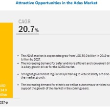 ADAS Market: Oppportunities and Challenges