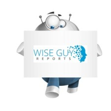 Loyalty Management Solution Market Analysis, Strategic Assessment, Trend Outlook and Bussiness Opportunities 2019-2023