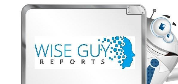 Global BFSI Software Market Report 2019-2025 Top Key Players- Ramco Systems, Newgen Software, Cognizant, Mindtre and more… 1
