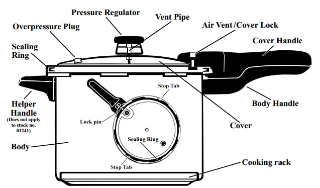 What is the best pressure cooker/canner to buy for