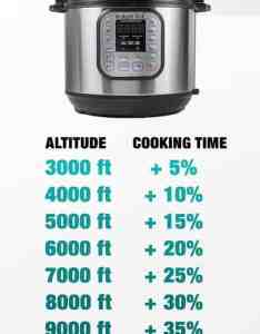 Pressure cooker high altitude cooking time adjustment chart also cook recipes rh pressurecookrecipes